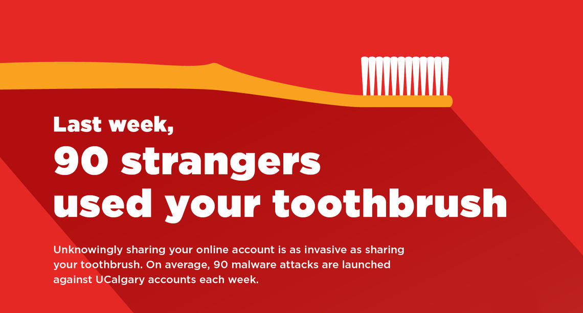 Toothbrush image with words: Last week, 90 strangers used your toothbrush. Unknowingly sharing your online account is as invasive as sharing your toothbrush. On average, 90 malware attacks are launched against UCalgary accounts each week.