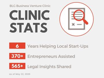 Business Venture Clinic stats