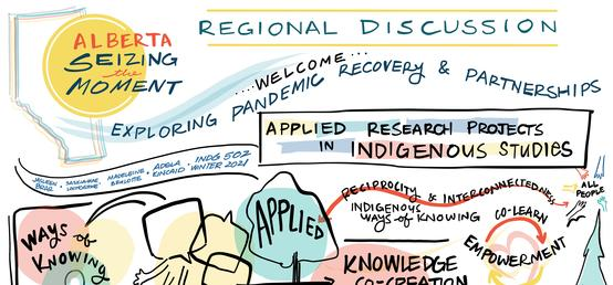 Applied research course promotes community-based solutions